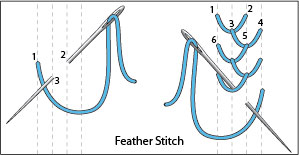 The Feather Stitch