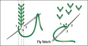 The Fly Stitch