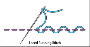 The Laced Running Stitch