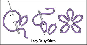 The Lazy Daisy Stitch