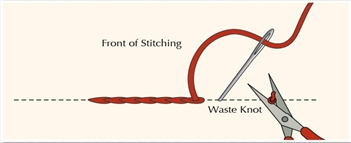 In-Line Waste Knot